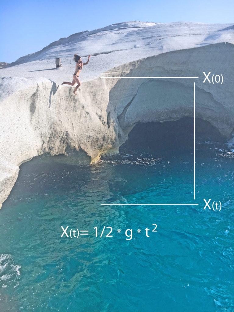 calcolare l'altezza di un tuffo a sarakiniko